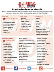 Social Media Index - Click to Enlarge